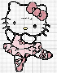 Hello Kitty-baletka.jpg